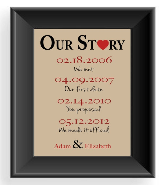 1 Year Wedding Anniversary Picture Ideas : First Anniversary Gift - Gift for Husband -Important Dates -Wedding ...