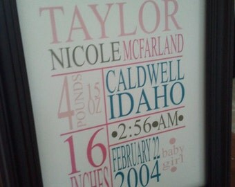 Personalized Baby Girl Wall Decor/Birth Announcment