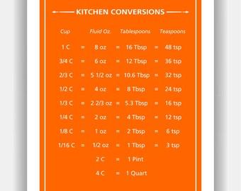 KITCHEN CONVERSION CHART 11x14 Art Print