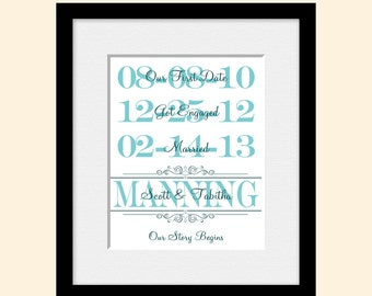 Wedding Gifts, Engagement or Anniversary Gift with Important Dates. Family Dates Print. Our Love Story, Our Story Begins