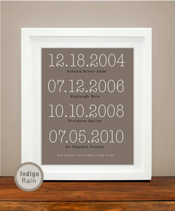 Wedding Anniversary Dates And Gifts: Special Dates 50th Anniversary Gifts Anniversary Gift Dates To