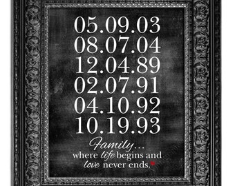 Personalized Special Dates Print with Family Love Quote, Custom Personalized Grandparents Gift, Gift for Mom or Grandparents, Choose Colors
