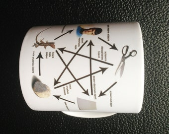 Rock Paper Scissors Lizard Spock Mug with Personalised Name or message