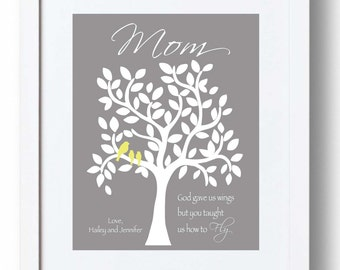 MOM Gift Print - Personalized Mother Gift- Mother's Day Gift -Birthday Gift for MOM - Can be made in other colors