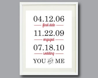 Important Dates Art Print-8x10-Personalized Anniversary Present-Housewarming Gift-Special Dates-White-Red-Black OR Choose Colors-You and Me