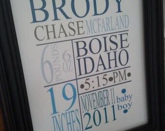 Personalized Baby Boy Wall Decor/Birth Announcment
