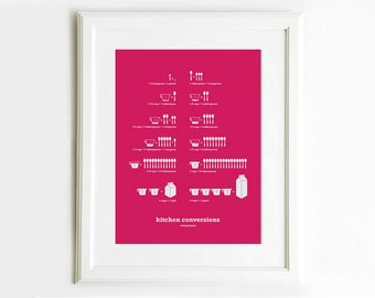 SALE! Hot Pink Kitchen Conversions Art Poster, Kitchen Art, Kitchen Prints, Kitchen Conversion Chart, 13x 19