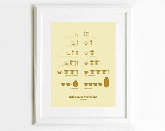Kitchen Conversions Art Poster, Kitchen Art, Kitchen Prints, Infographics, 13x19, Butter, Yellow Kitchen Art