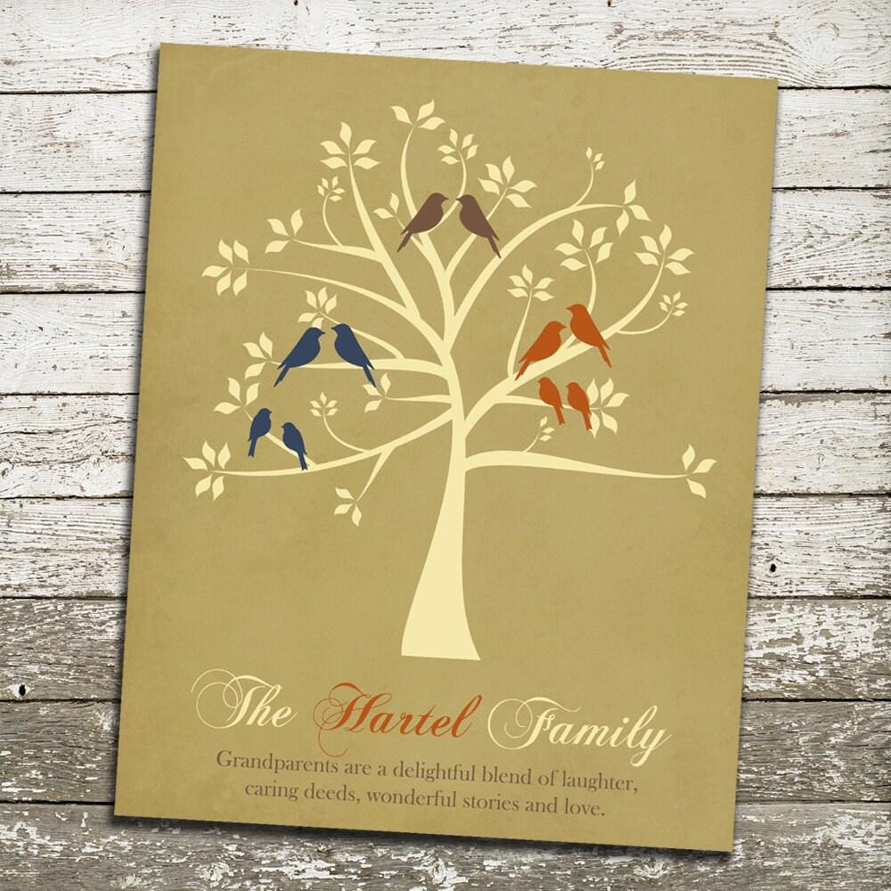 Personalized Family Tree Wall Art. items similar to family tree ...