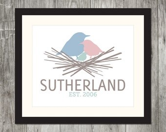 Family Nest Personalized Print