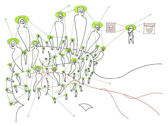 Thousand Plateaus - original drawing interpreting the written philosophy