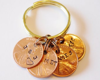 WHEN WE MET Penny Keychain: Wedding Anniversary Gift, Personalized Penny with Year, Our Love Story, First Date, Birth Year, Couple Key Chain
