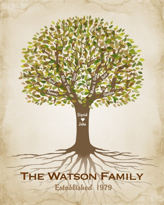 Family Tree, Custom Family Tree Personalized Gift for Grandparents, Gift for Parents, Customized Anniversary Gift - DIGITAL PRINTABLE JPEG