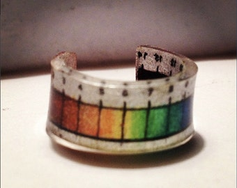 Hand Drawn PH Scale Ring