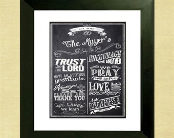 Personalized Christian Chalkboard Family Rules - Custom Subway Sign Art Print - Gift for Mom