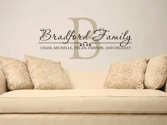 Wall decal name