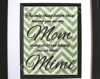 Popular Items For Mimi Sign On Etsy