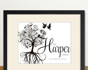 Custom New Home, Housewarming or Wedding Gift-- Personalized 8 x 10 print with mat in 11 x 14 frame
