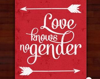 Greeting card: Love knows no gender — blank inside, LGBT wedding