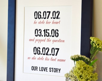 Perfect Gift For Husband On Wedding Night : ... gifts for wife Gift for husband Our love story Wedding gift Engagement