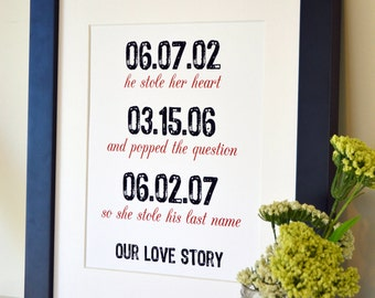 Great Wedding Anniversary Gift For Husband : ... Anniversary gifts for wife Gift for husband Our love story Wedding