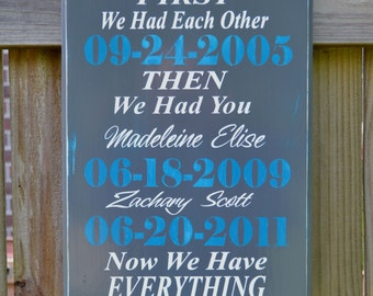 First We Had Each Other Personalized Wedding Gift, Engagement Gift, Anniversary Gift, Important Date Custom Wood Sign Everything Family Sign