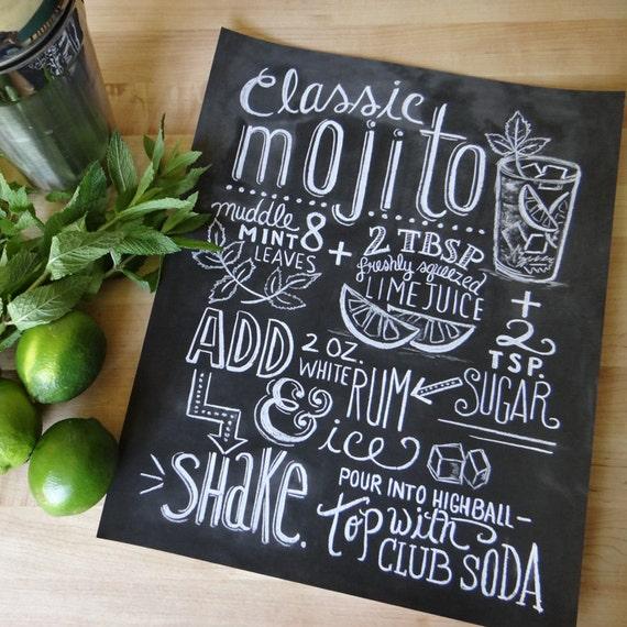 Mojito Recipe- Chalkboard Art