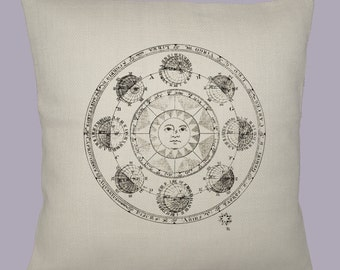 Ancient Astrological Horoscope Star Sign HANDMADE 16x16 Pillow Cover - Choice of Fabric - any Image Color