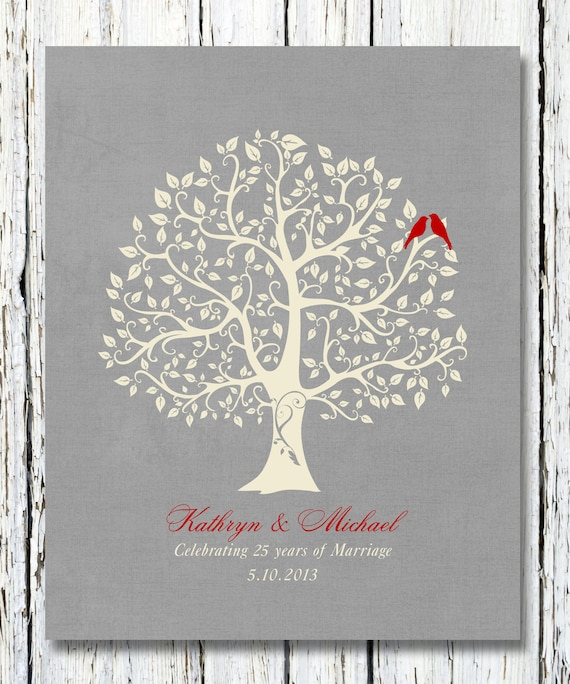 25 Wedding Anniversary Gift Ideas Wedding Gifts Wedding Ideas