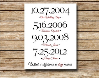 Family Dates Print - Digital File - 11 x 14 Digital Print - Anniversary and Child's Birthdays - Custom Colors