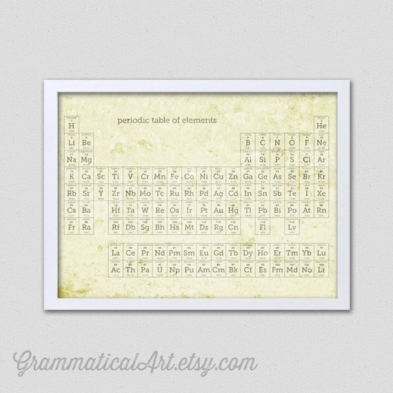 ... Xn Table Periodic Chemistry Antique Vintage Periodic Elements Table  Poster Science Of ...