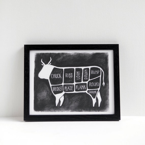 Charcoal Cow Butchery Diagram Print