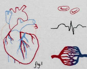 Hand embroidered cardiology montage