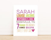 Custom Birth Announcement Print - Nursery Wall Art