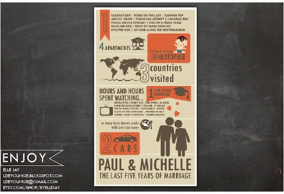 infographic wall art - anniversary - wedding - save the date - downloadable PDF file, printable, instant