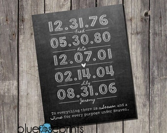Faux Chalkboard Home Decor Important Dates Printable Wall Art