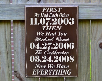 First We Had Each Other, Then We Had You, Now We Have Everything, Family Sign, Important dates, date sign
