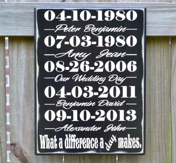 Important Date Custom Wood Sign, Anniversary Gift, Personalized Wedding Gift, Engagement Gift - Elephant Family Sign