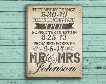 Custom Wedding Date Wall Art on Burlap