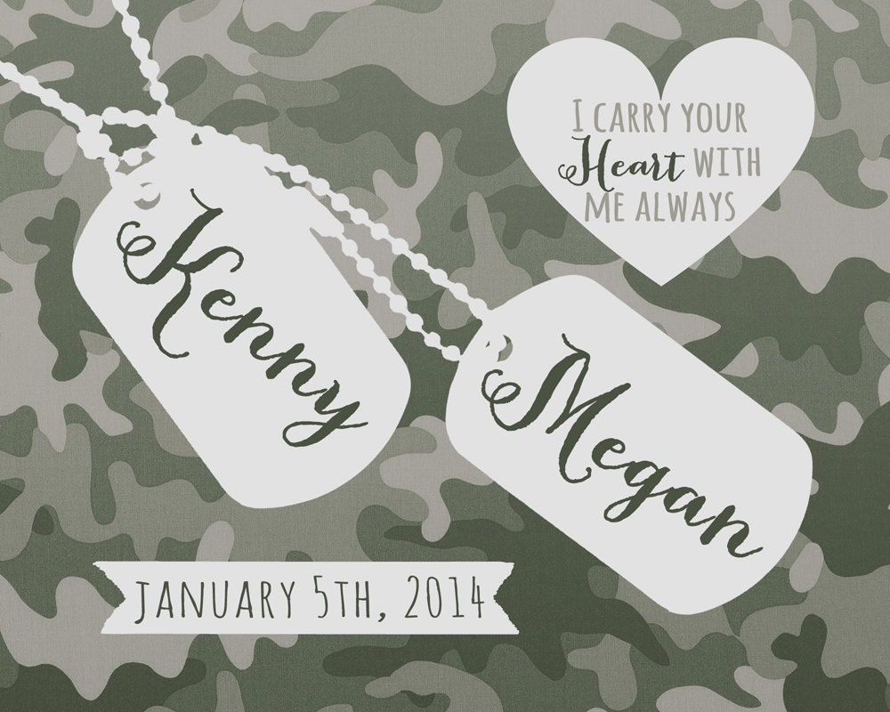 Wedding Gifts For Army Couples : Military Wedding Gift, Custom Present for Army CoupleArt Print ...