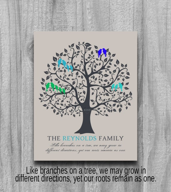 Gifts For Grandparents 50th Wedding Anniversary: Items Similar To Family Tree Gift Parents Anniversary Gift