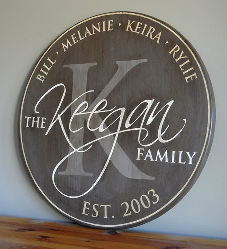 Personalized Established Family Name Sign By
