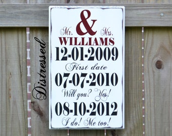 Wedding Sign, Personalized Wedding Gift, Engagement Gift, Anniversary Gift, Important Date Custom Wood Sign - Chopin Ampersand