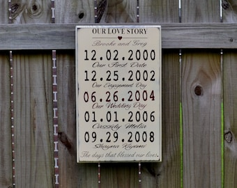 Our Love Story - Personalized Wedding Gift - Engagement Gift - Anniversary Gift - Important Date Custom Wood Sign - Brooke