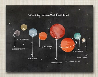 planets printable16x20 art print INSTANT DOWNLOAD