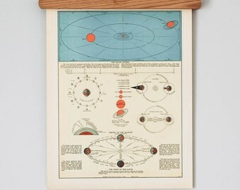1930s Solar System Chart and New Zealand Country Map
