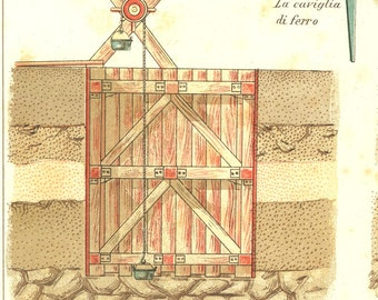 Technical Drawing Construction Techniques Trench Shoring Italy 1900