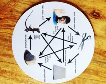 Rock Paper Scissors Lizard Spock Round Mousepad