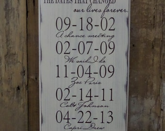 Important Date Custom Wood Sign, The dates that changed our lives forever, Wedding Anniversary Gift, Wedding Gift, Engagement Gift - Krantz
