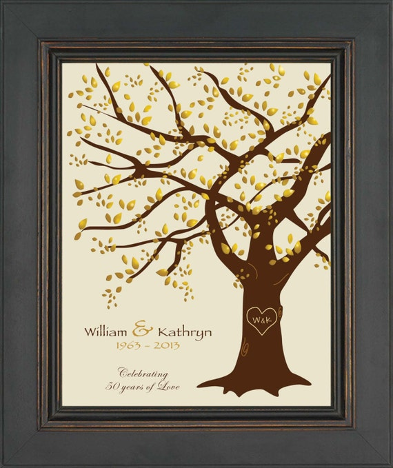 Golden Wedding Anniversary Gift Ideas For Parents : 50th Wedding Anniversary Gift PrintParents Anniversary Gift ...